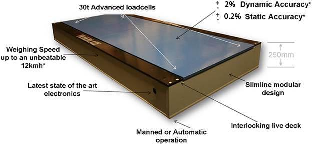 image of a weighbridge 2
